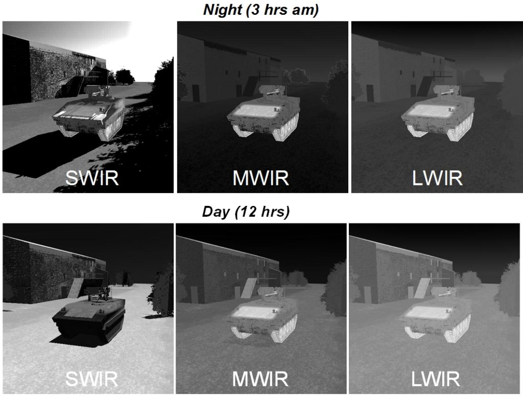 This figure shows synthetic images of a ground vehicle computed by SE-Workbench in the infrared domain, at two times of day
